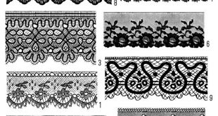 Black Lace & Trims Image Kit! Graphics Fairy Premium Membership