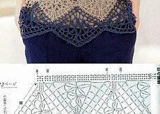 Crochet Abreviations - Rustic Fringe Infinity Scarf Crochet Tutorial